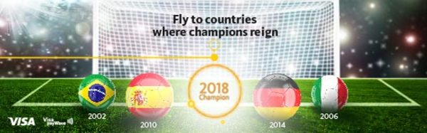 World Cup Winning Country with Maybank